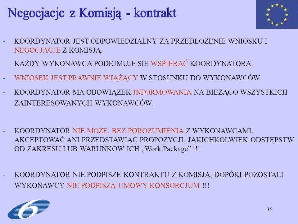 Negocjacje z Komisją - kontrakt