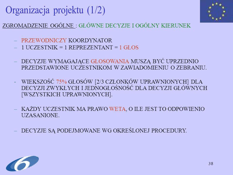 Organizacja projektu (1/2)