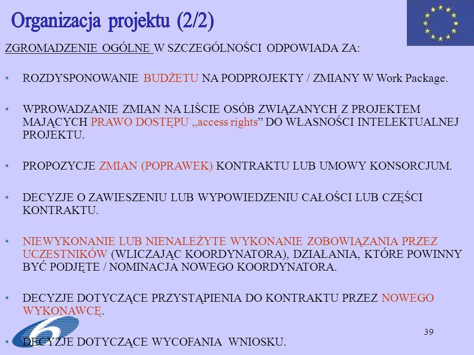 Organizacja projektu (2/2)