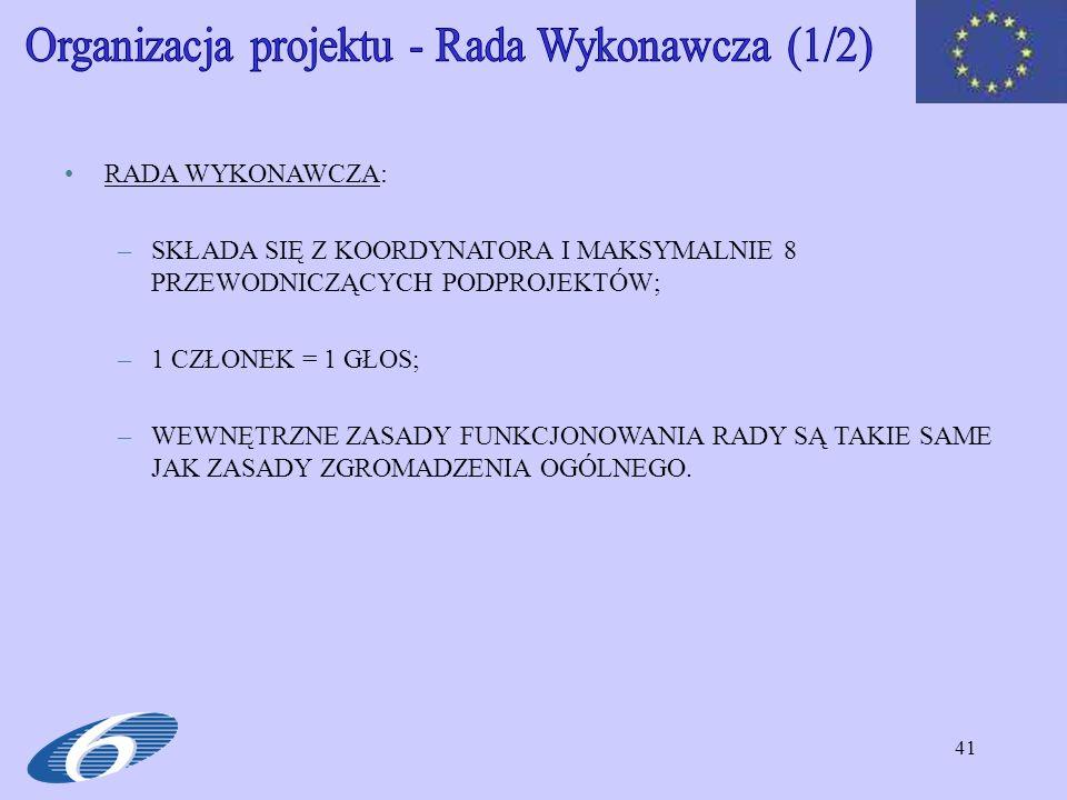 Organizacja projektu - Rada Wykonawcza (1/2)