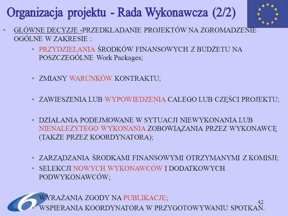 Organizacja projektu - Rada Wykonawcza (2/2)