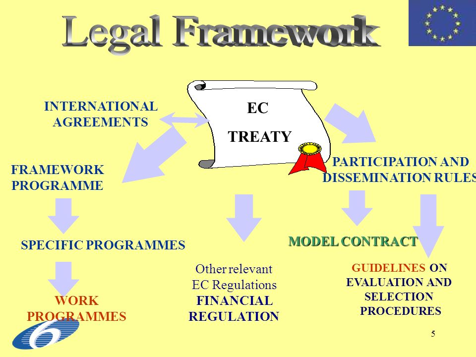 INTERNATIONAL AGREEMENTS PARTICIPATION AND DISSEMINATION RULES