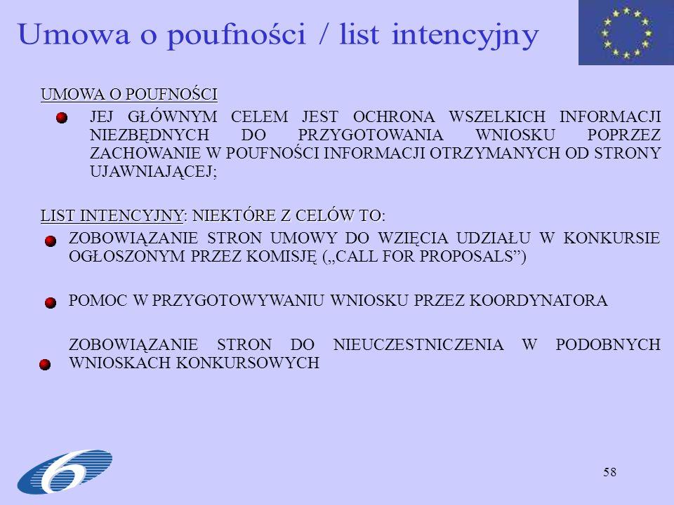 Umowa o poufności / list intencyjny