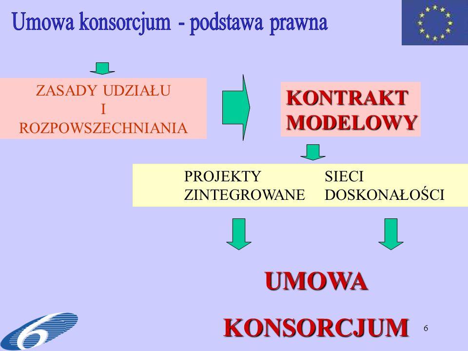 Umowa konsorcjum - podstawa prawna