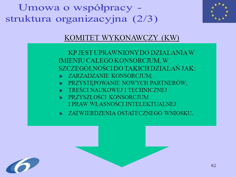 struktura organizacyjna (2/3)