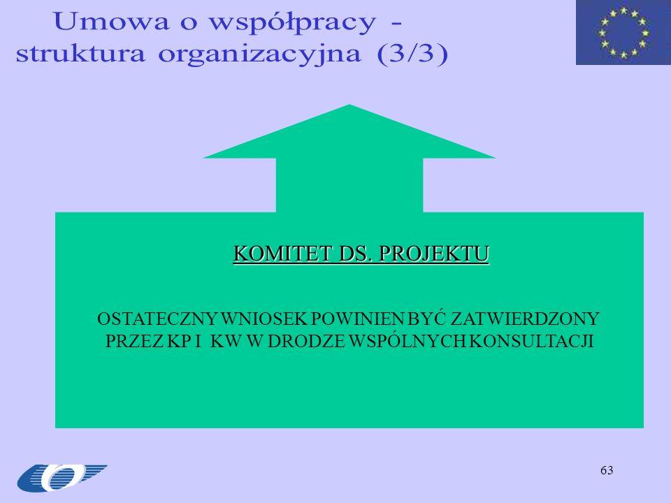 struktura organizacyjna (3/3)