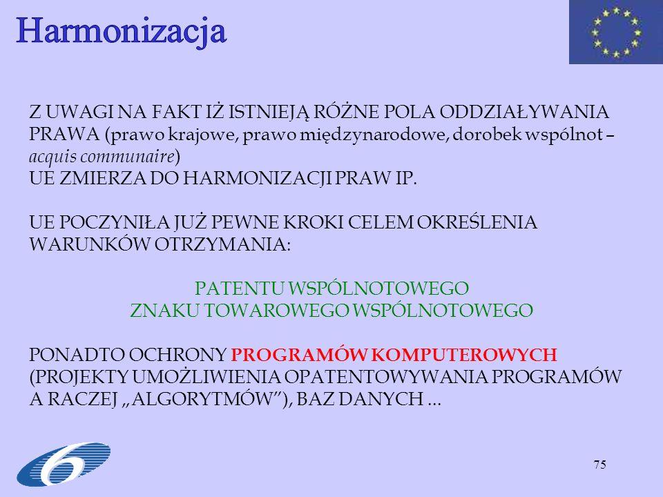 Harmonizacja Z UWAGI NA FAKT IŻ ISTNIEJĄ RÓŻNE POLA ODDZIAŁYWANIA PRAWA (prawo krajowe, prawo międzynarodowe, dorobek wspólnot – acquis communaire)