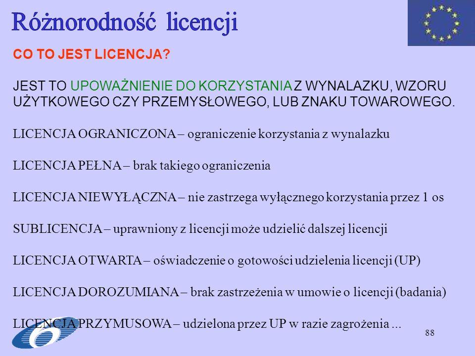 Różnorodność licencji