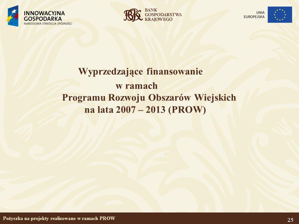 Pożyczka na projekty realizowane w ramach PROW