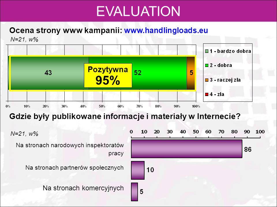 EVALUATION 95% Ocena strony www kampanii: www.handlingloads.eu