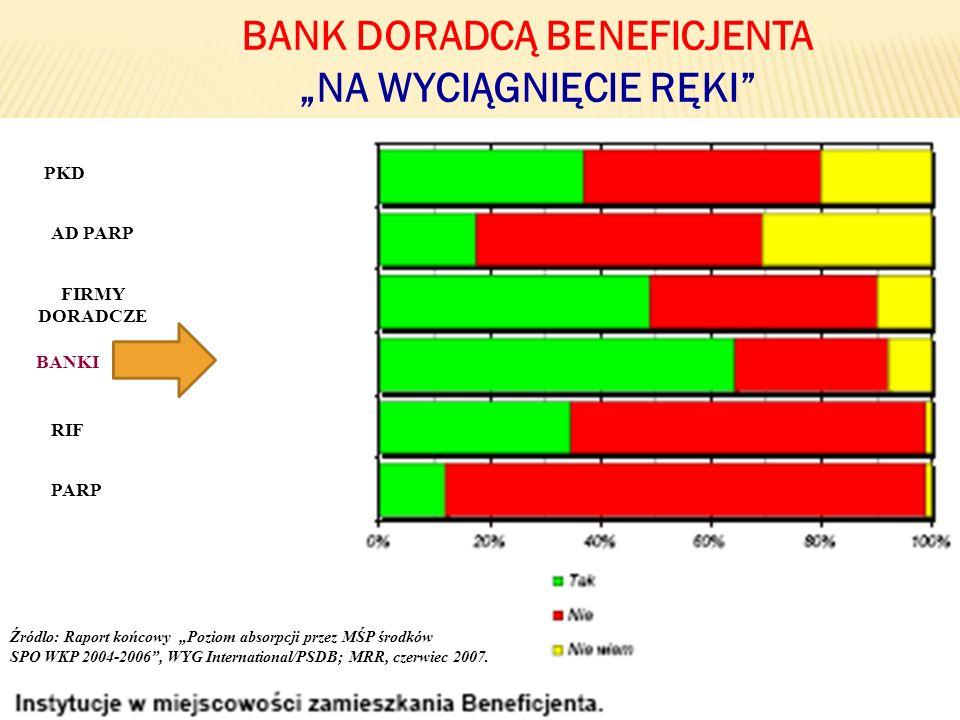 """BANK DORADCĄ BENEFICJENTA """"NA WYCIĄGNIĘCIE RĘKI"""