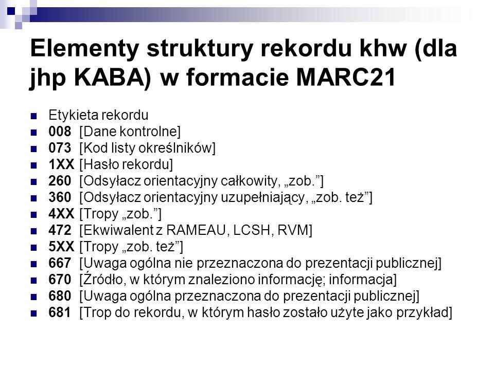 Elementy struktury rekordu khw (dla jhp KABA) w formacie MARC21