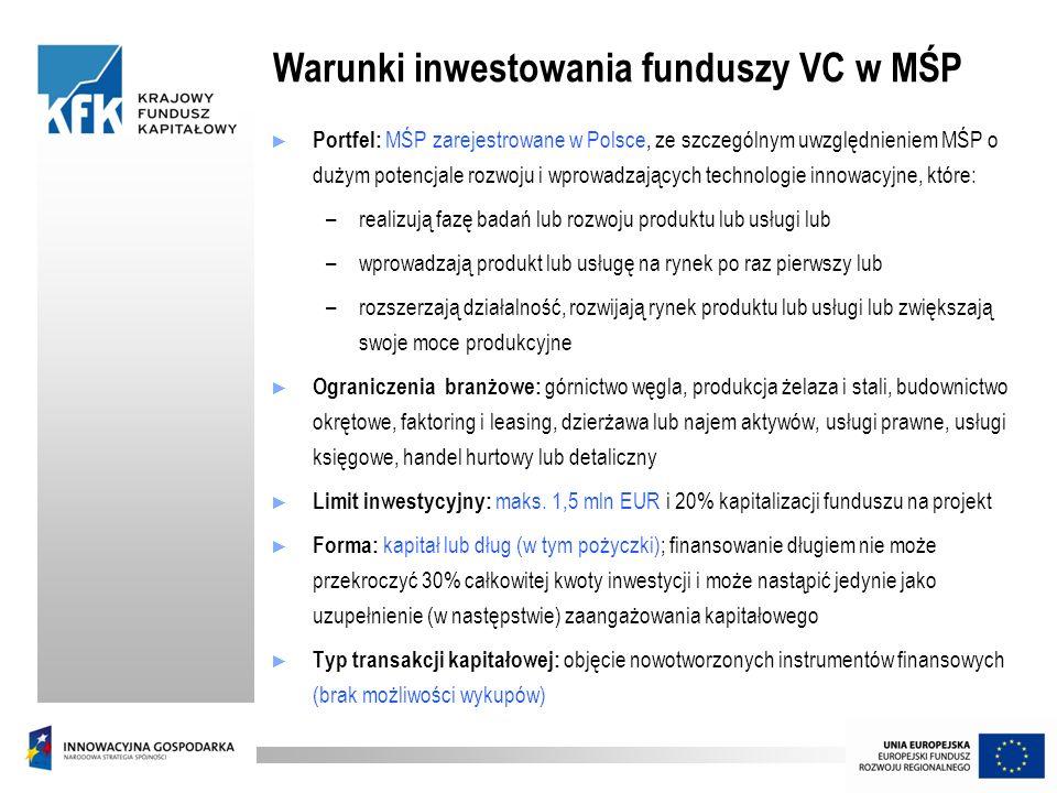Warunki inwestowania funduszy VC w MŚP