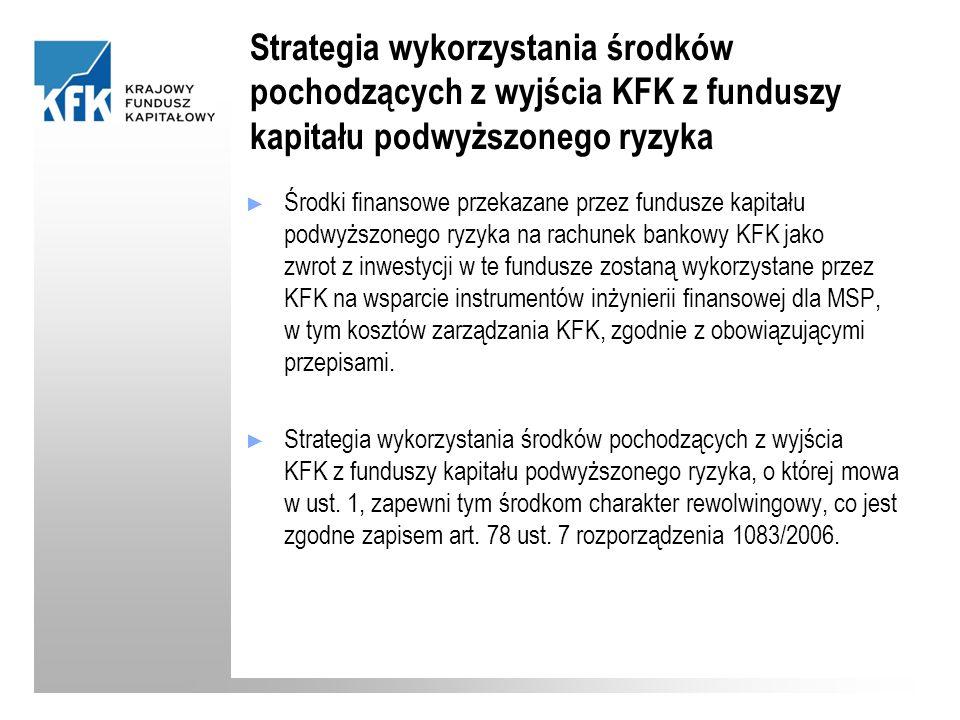 Strategia wykorzystania środków pochodzących z wyjścia KFK z funduszy kapitału podwyższonego ryzyka
