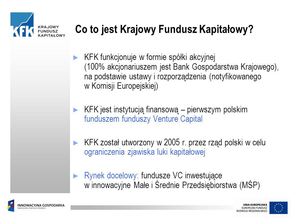 Co to jest Krajowy Fundusz Kapitałowy
