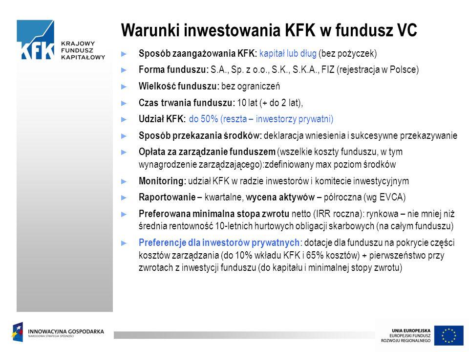 Warunki inwestowania KFK w fundusz VC