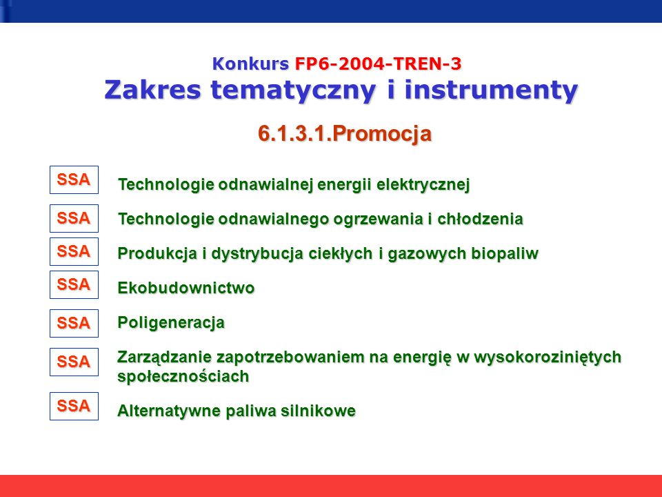 Konkurs FP6-2004-TREN-3 Zakres tematyczny i instrumenty