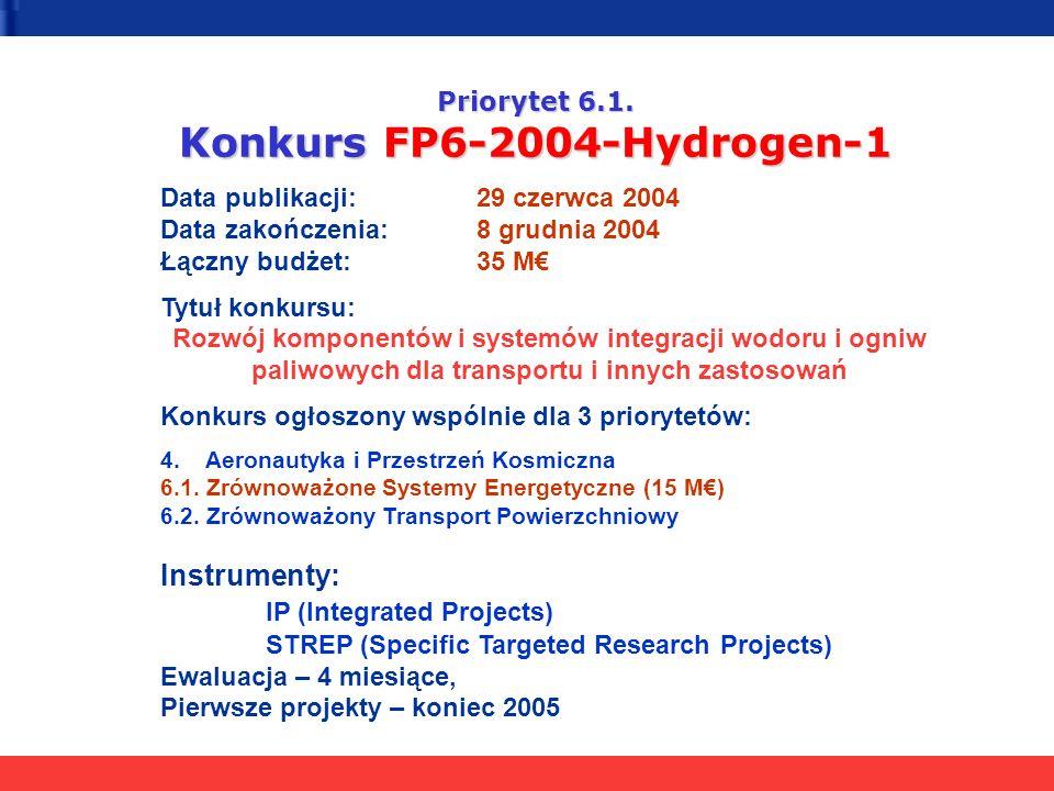 Priorytet 6.1. Konkurs FP6-2004-Hydrogen-1