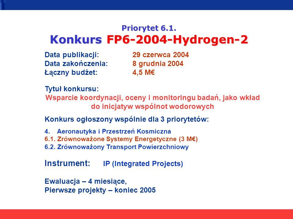 Priorytet 6.1. Konkurs FP6-2004-Hydrogen-2