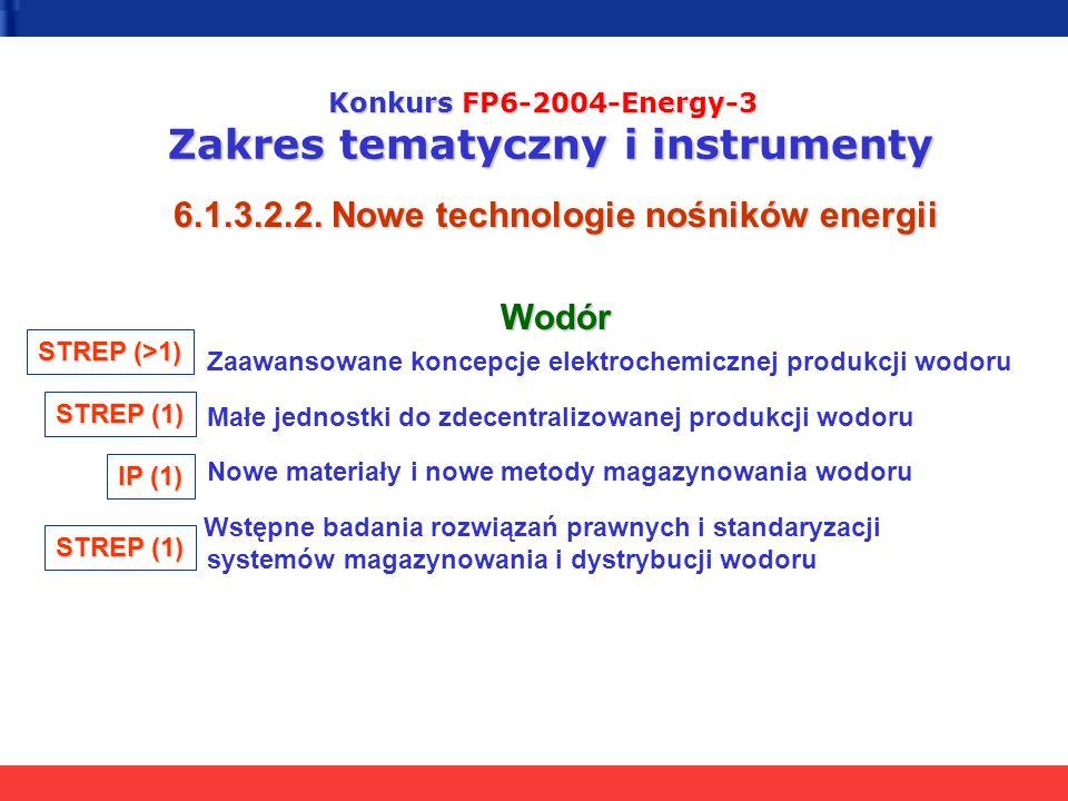 6.1.3.2.2. Nowe technologie nośników energii Wodór