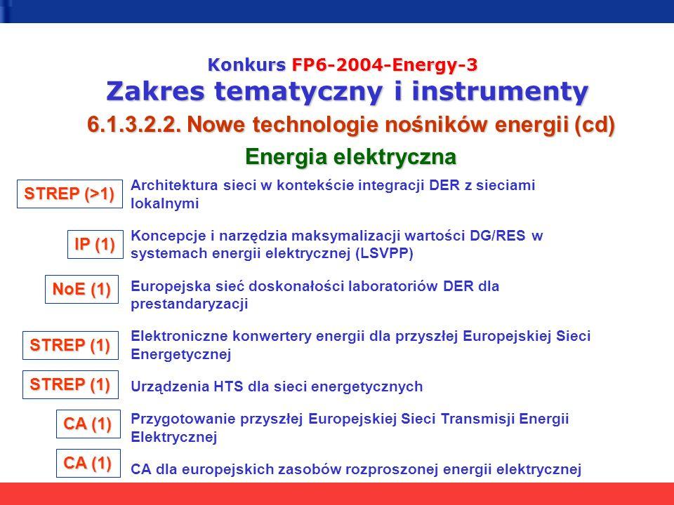 6.1.3.2.2. Nowe technologie nośników energii (cd) Energia elektryczna