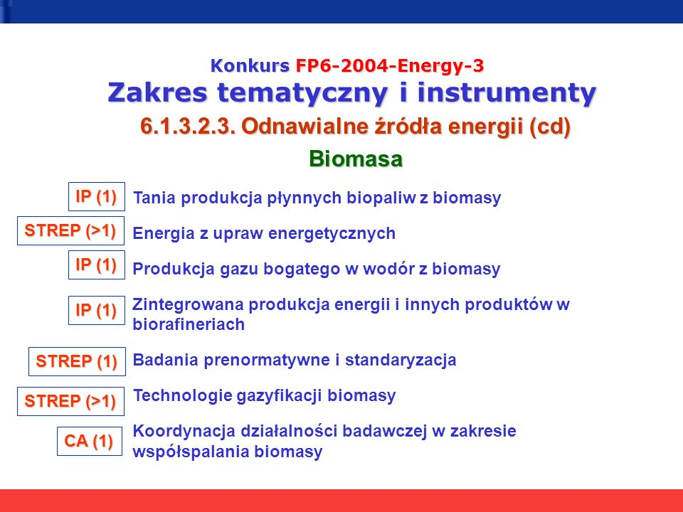 6.1.3.2.3. Odnawialne źródła energii (cd) Biomasa