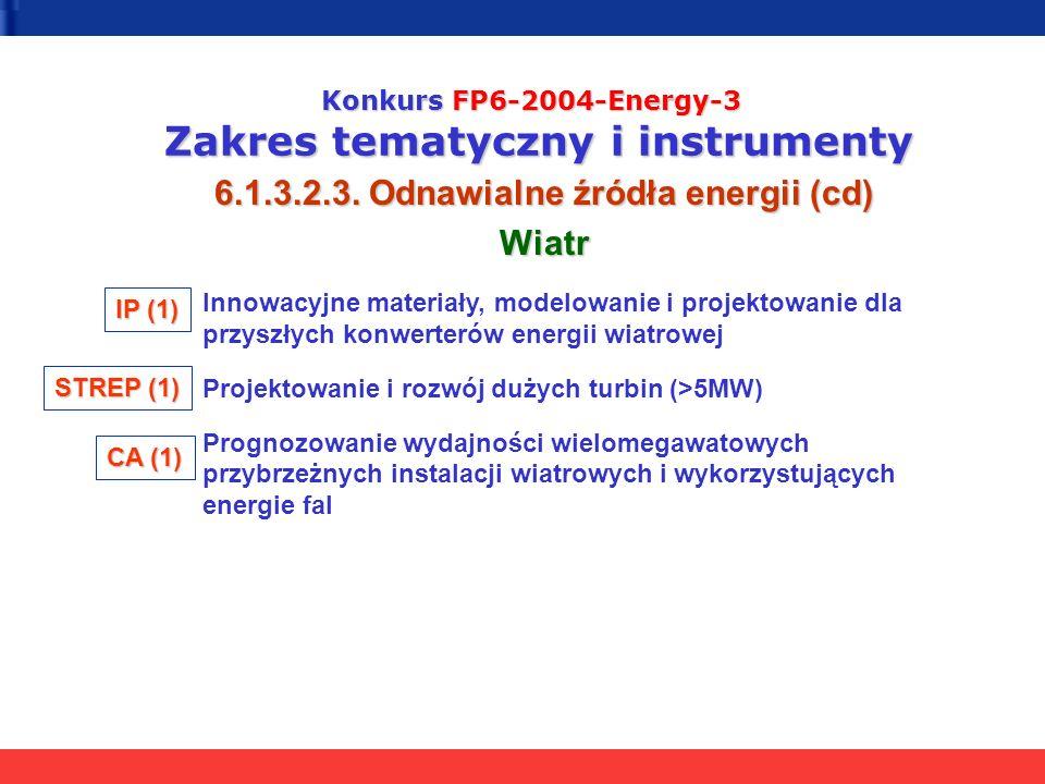 6.1.3.2.3. Odnawialne źródła energii (cd) Wiatr