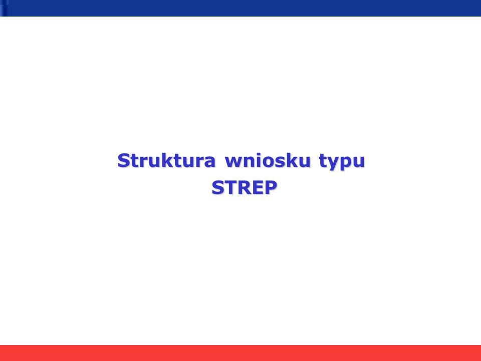 Struktura wniosku typu