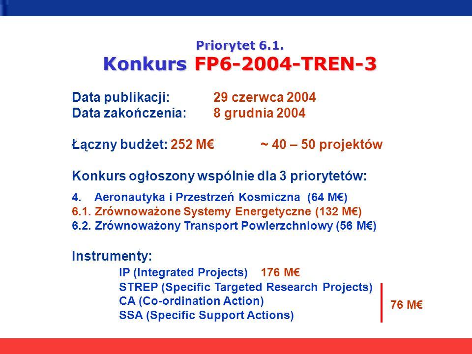 Priorytet 6.1. Konkurs FP6-2004-TREN-3