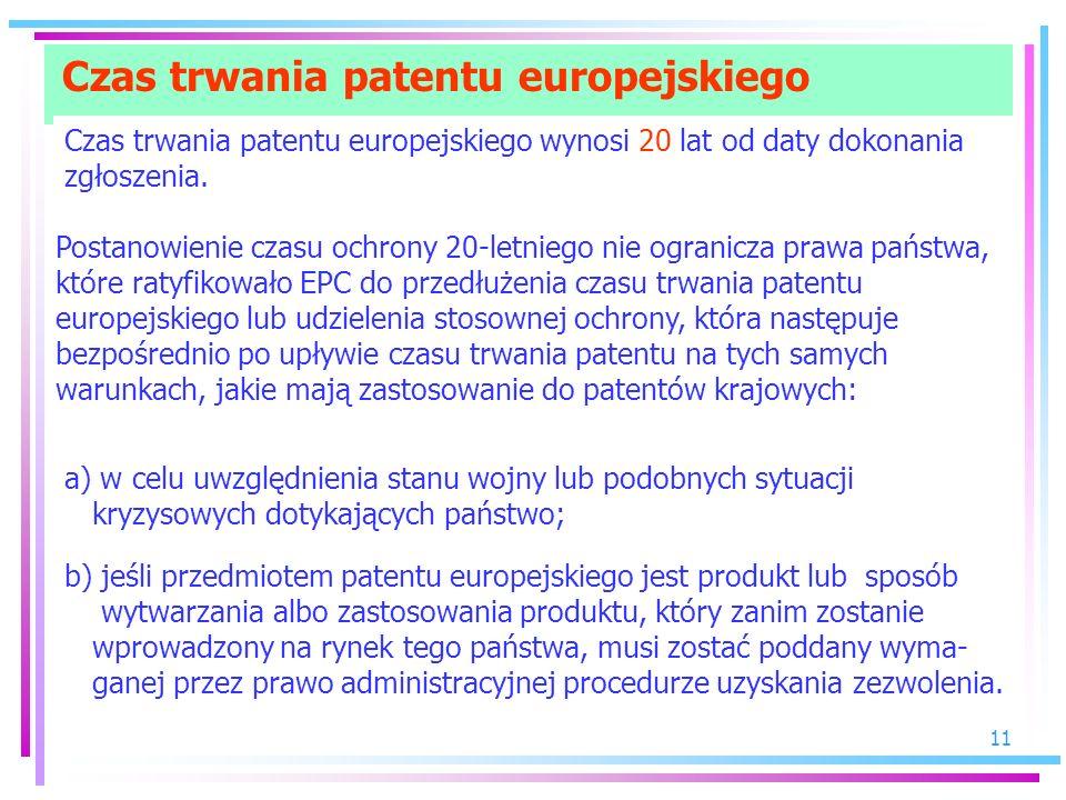 Czas trwania patentu europejskiego