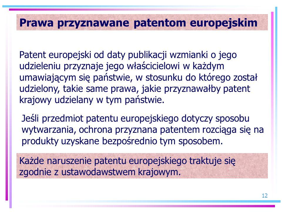 Prawa przyznawane patentom europejskim