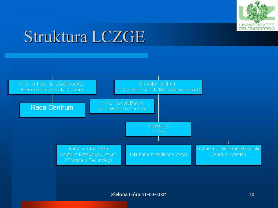 Struktura LCZGE Zielona Góra 31-03-2004