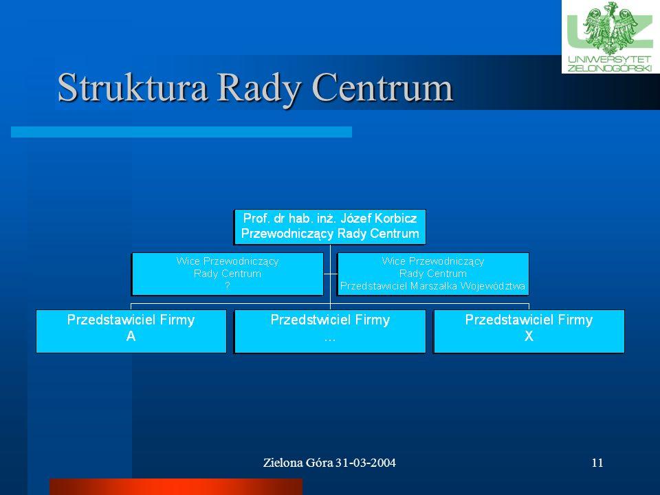 Struktura Rady Centrum