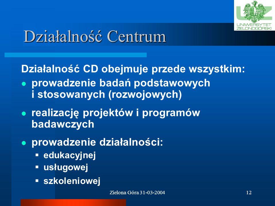 Działalność Centrum Działalność CD obejmuje przede wszystkim:
