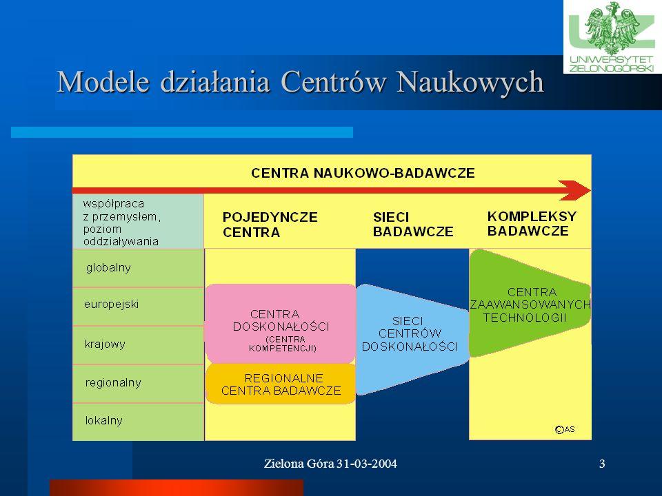 Modele działania Centrów Naukowych