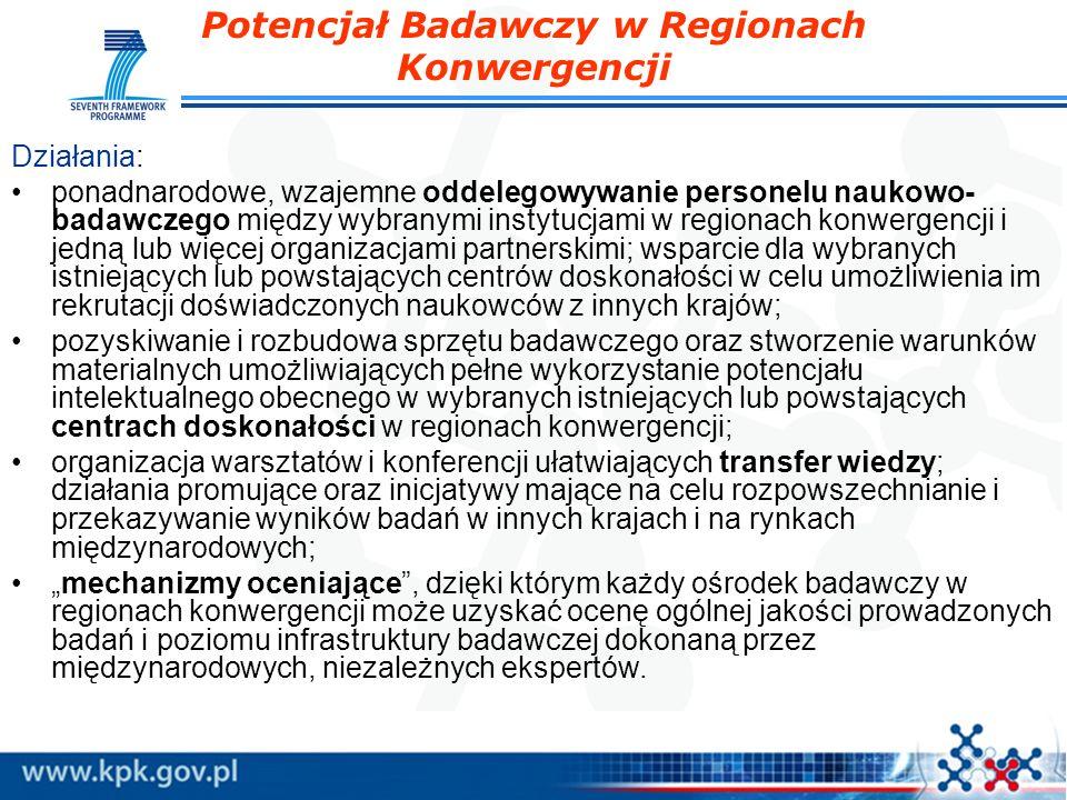 Potencjał Badawczy w Regionach Konwergencji