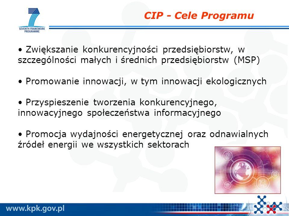 CIP - Cele Programu Zwiększanie konkurencyjności przedsiębiorstw, w szczególności małych i średnich przedsiębiorstw (MSP)