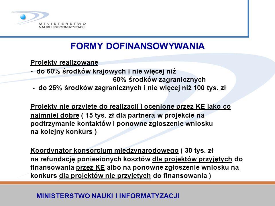 FORMY DOFINANSOWYWANIA