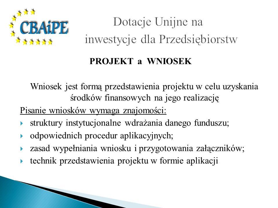 Dotacje Unijne na inwestycje dla Przedsiębiorstw
