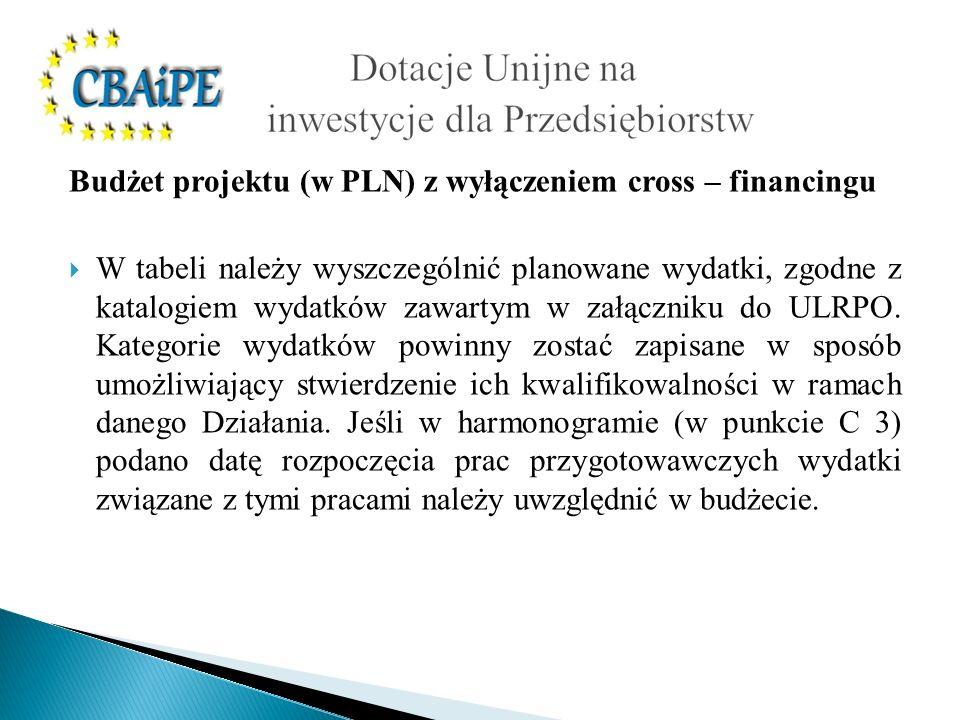 Budżet projektu (w PLN) z wyłączeniem cross – financingu