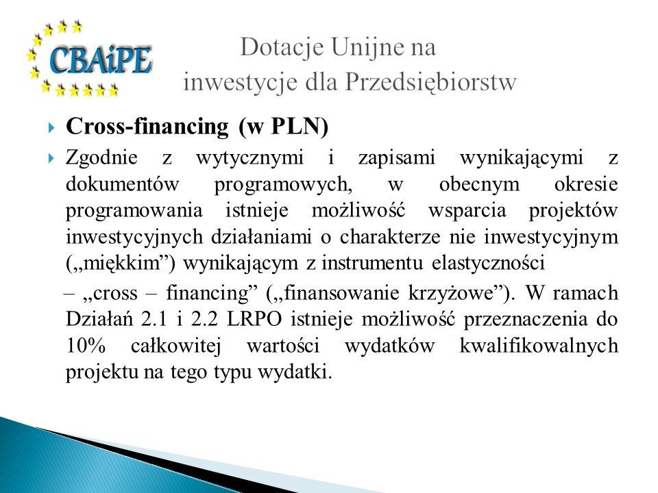 Cross-financing (w PLN)