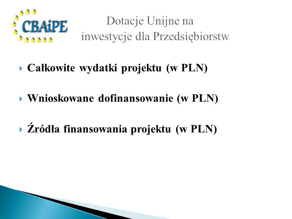 Całkowite wydatki projektu (w PLN)