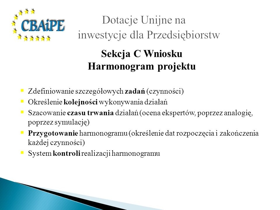 Sekcja C Wniosku Harmonogram projektu