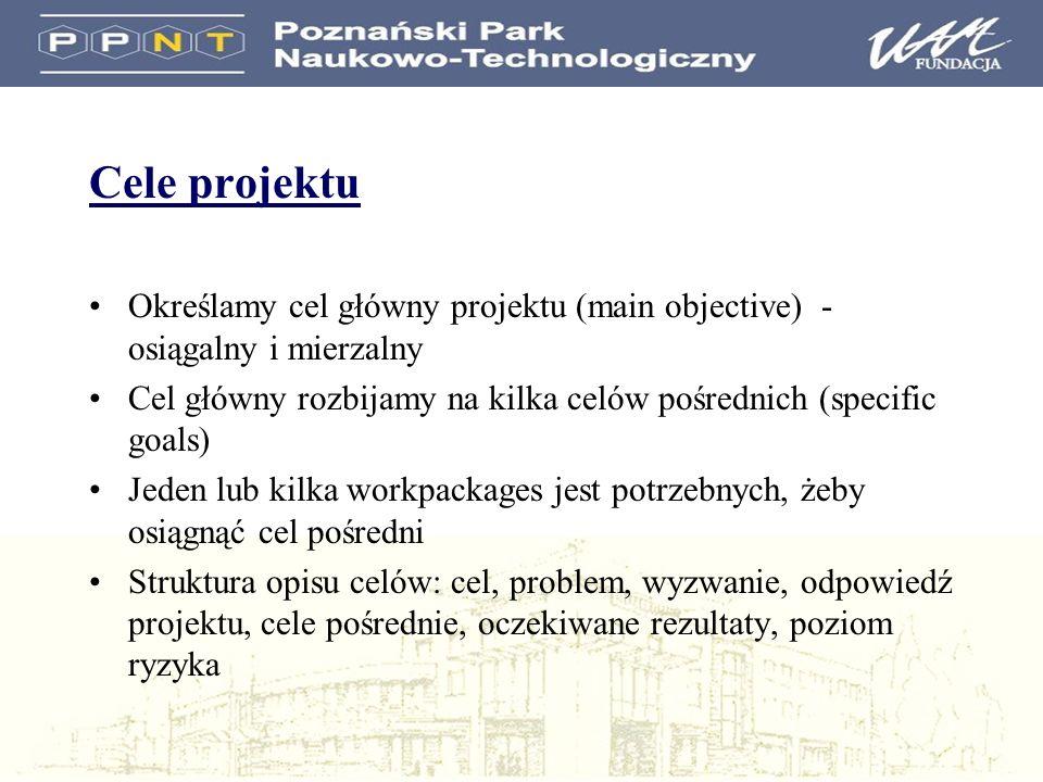 Cele projektu Określamy cel główny projektu (main objective) - osiągalny i mierzalny.