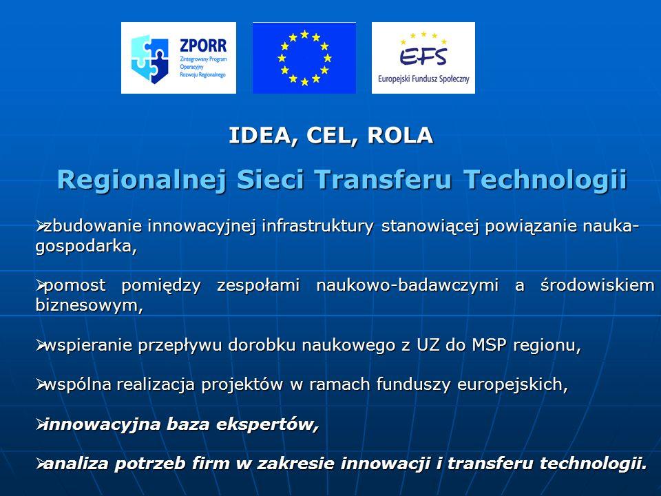 Regionalnej Sieci Transferu Technologii