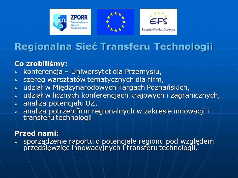 z Regionalna Sieć Transferu Technologii Co zrobiliśmy: