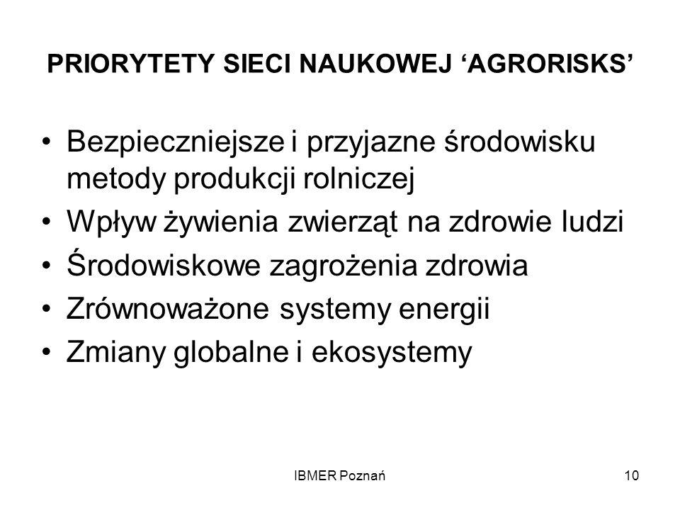 PRIORYTETY SIECI NAUKOWEJ 'AGRORISKS'