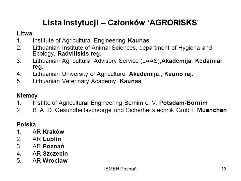 Lista Instytucji – Członków 'AGRORISKS'