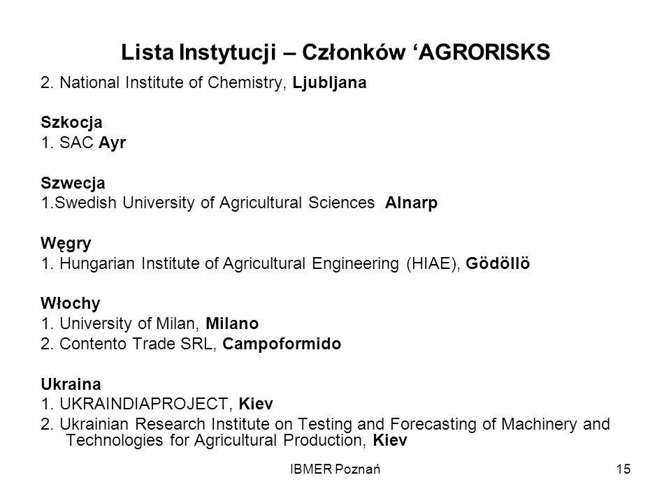 Lista Instytucji – Członków 'AGRORISKS