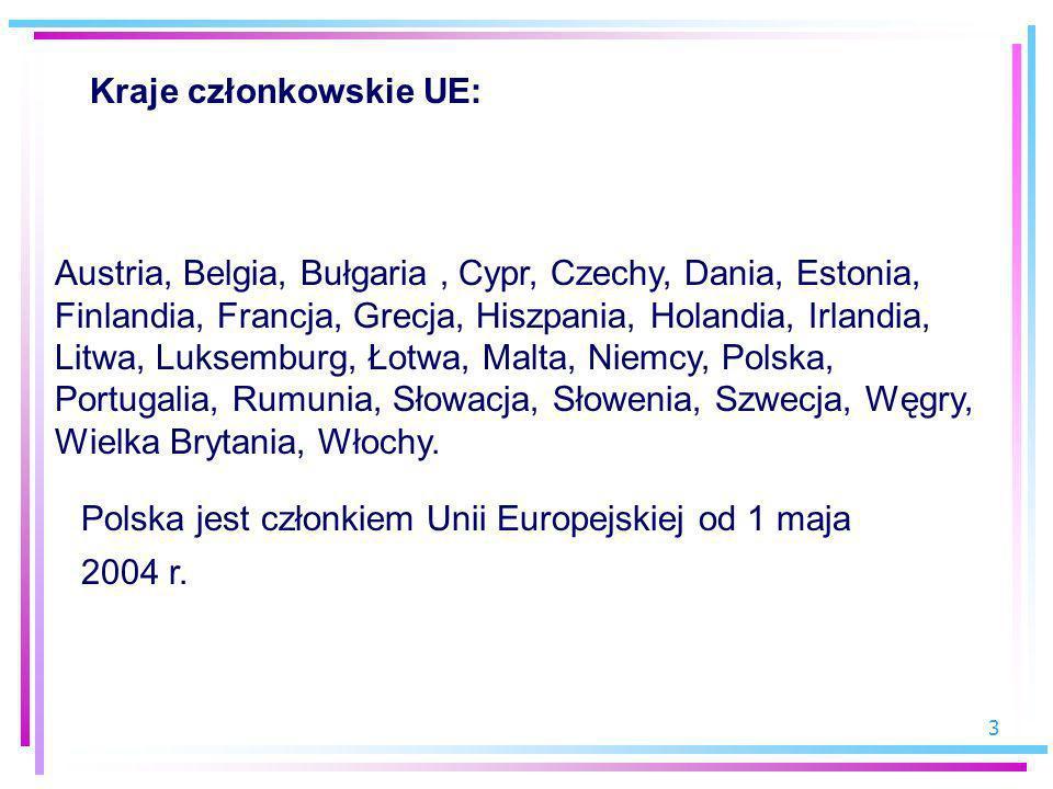 Kraje członkowskie UE:
